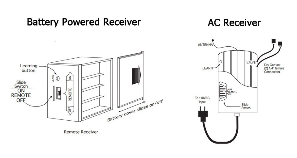 Skytech Battery and 110v Receivers