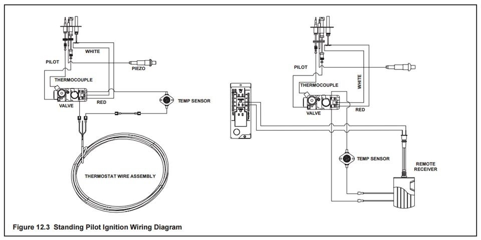 Honeywell Rth2510b Thermostat Wiring Diagram additionally Electrical Pg B Extraordinary Solenoid Valve Wiring Diagram Stuning Gas For likewise What Fireplace Remote Control Works For You likewise Heating Control Wiring Diagram as well Honeywell Central Heating Wiring Diagram. on millivolt valve wiring