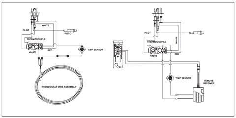 T26463524 Knock sensor 2008 dodge journey additionally Afci Breaker Tripping When Any Load Attached in addition Gas Fireplace Thermostat furthermore Goodman Wiring Diagram besides Line Voltage Thermostat. on low voltage thermostat wiring diagram